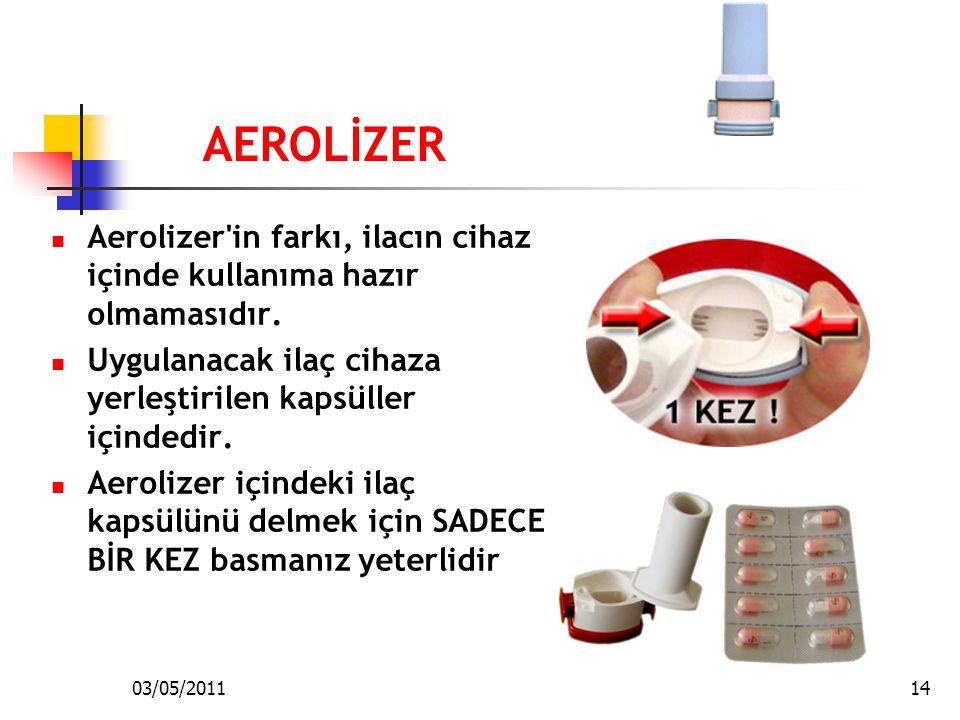 03/05/201114 AEROLİZER Aerolizer'in farkı, ilacın cihaz içinde kullanıma hazır olmamasıdır. Uygulanacak ilaç cihaza yerleştirilen kapsüller içindedir.