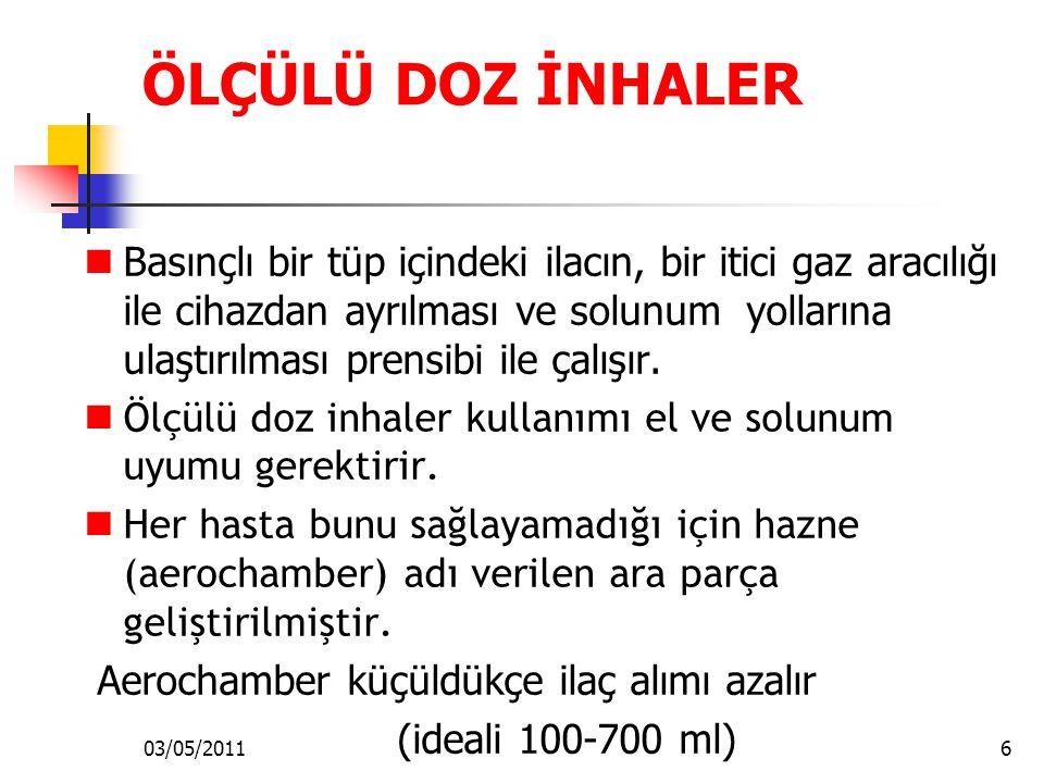 03/05/20116 ÖLÇÜLÜ DOZ İNHALER Basınçlı bir tüp içindeki ilacın, bir itici gaz aracılığı ile cihazdan ayrılması ve solunum yollarına ulaştırılması pre