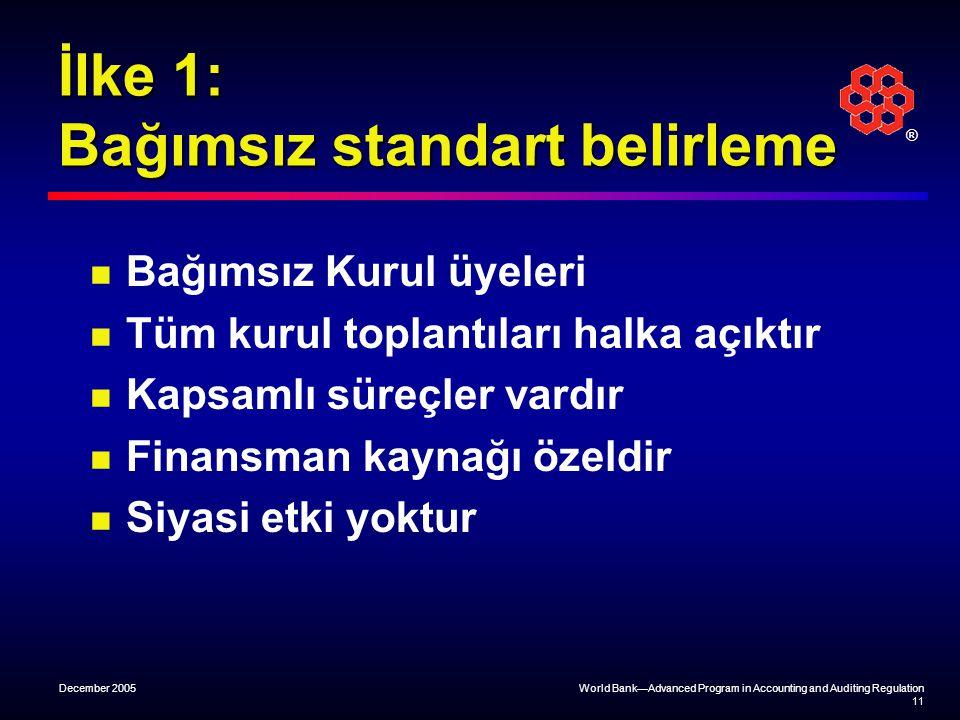 ® December 2005World Bank—Advanced Program in Accounting and Auditing Regulation 11 İlke 1: Bağımsız standart belirleme Bağımsız Kurul üyeleri Tüm kurul toplantıları halka açıktır Kapsamlı süreçler vardır Finansman kaynağı özeldir Siyasi etki yoktur
