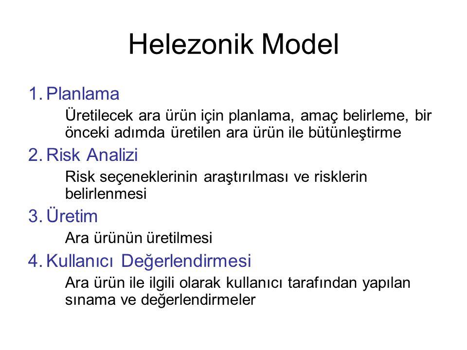 Helezonik Model 1.Planlama Üretilecek ara ürün için planlama, amaç belirleme, bir önceki adımda üretilen ara ürün ile bütünleştirme 2.Risk Analizi Risk seçeneklerinin araştırılması ve risklerin belirlenmesi 3.Üretim Ara ürünün üretilmesi 4.Kullanıcı Değerlendirmesi Ara ürün ile ilgili olarak kullanıcı tarafından yapılan sınama ve değerlendirmeler