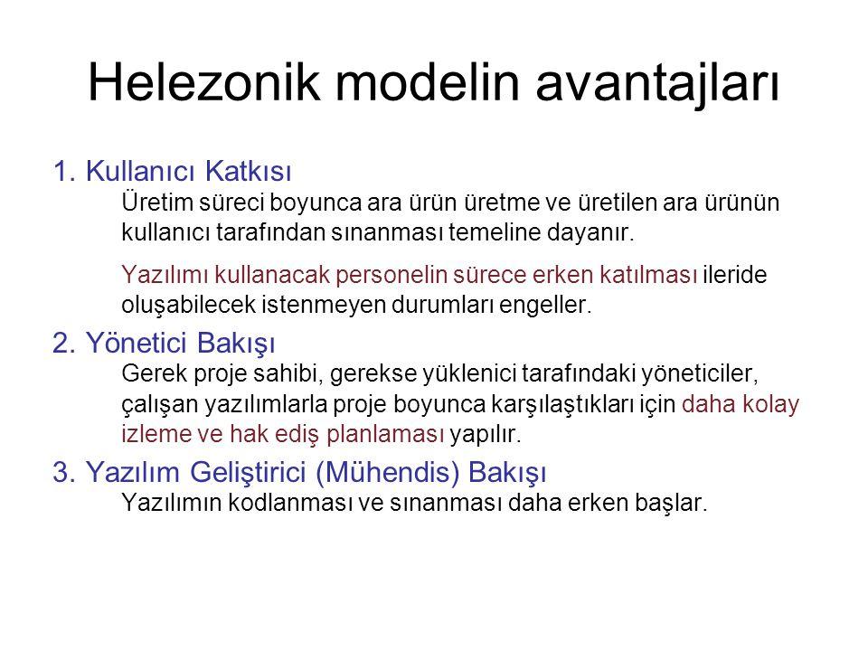 Helezonik modelin avantajları 1.Kullanıcı Katkısı Üretim süreci boyunca ara ürün üretme ve üretilen ara ürünün kullanıcı tarafından sınanması temeline dayanır.