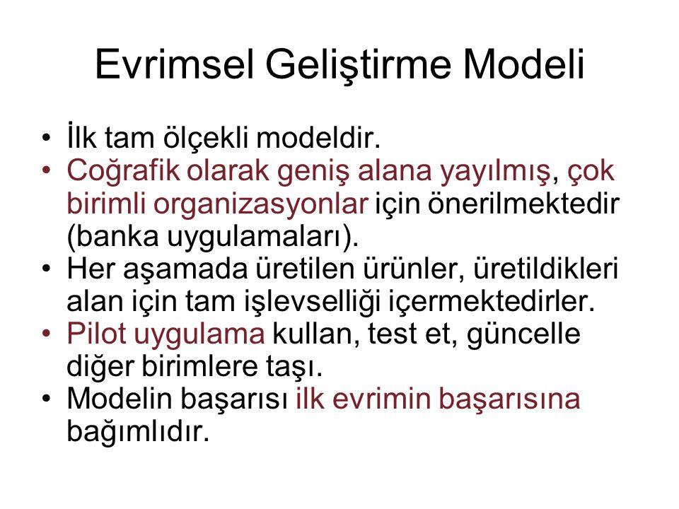 İlk tam ölçekli modeldir.