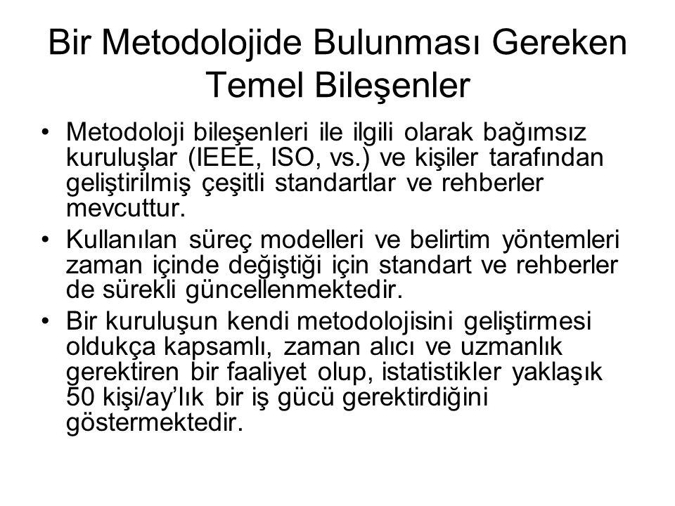Metodoloji bileşenleri ile ilgili olarak bağımsız kuruluşlar (IEEE, ISO, vs.) ve kişiler tarafından geliştirilmiş çeşitli standartlar ve rehberler mevcuttur.