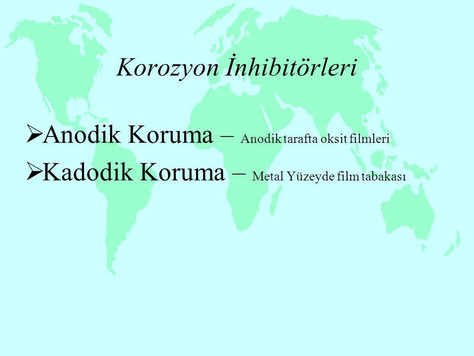 Korozyon İnhibitörleri  Anodik Koruma – Anodik tarafta oksit filmleri  Kadodik Koruma – Metal Yüzeyde film tabakası