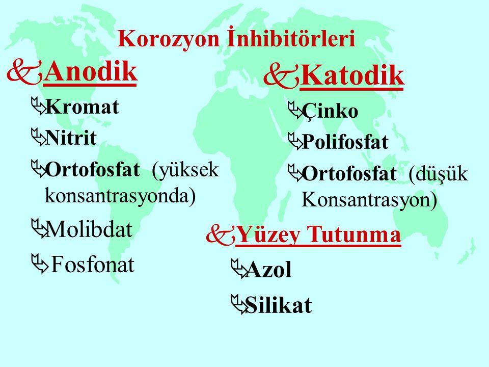 Korozyon İnhibitörleri kAnodik  Kromat  Nitrit  Ortofosfat(yüksek konsantrasyonda)  Molibdat  Fosfonat kKatodik  Çinko  Polifosfat  Ortofosfat