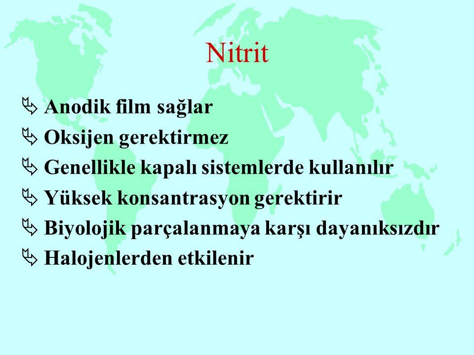 Nitrit  Anodik film sağlar  Oksijen gerektirmez  Genellikle kapalı sistemlerde kullanılır  Yüksek konsantrasyon gerektirir  Biyolojik parçalanmay
