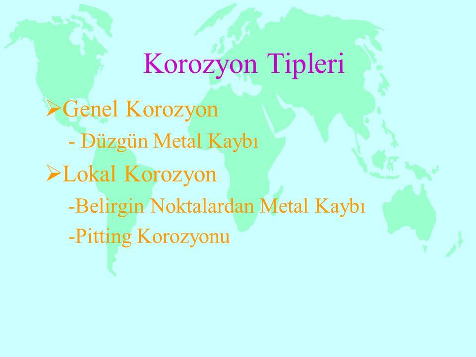 Korozyon Tipleri  Genel Korozyon - Düzgün Metal Kaybı  Lokal Korozyon -Belirgin Noktalardan Metal Kaybı -Pitting Korozyonu