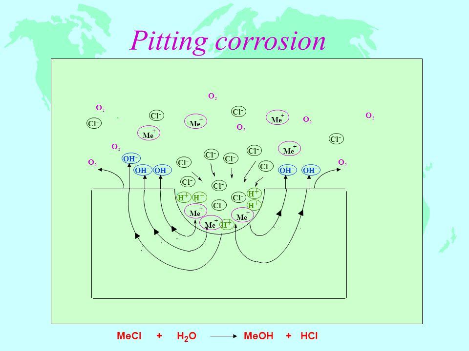 Katodik Koruma  İki şekilde metal yüzeyine oksijen difüzyonu engellenir :  Organik film  Katotta kontrollü çökelme