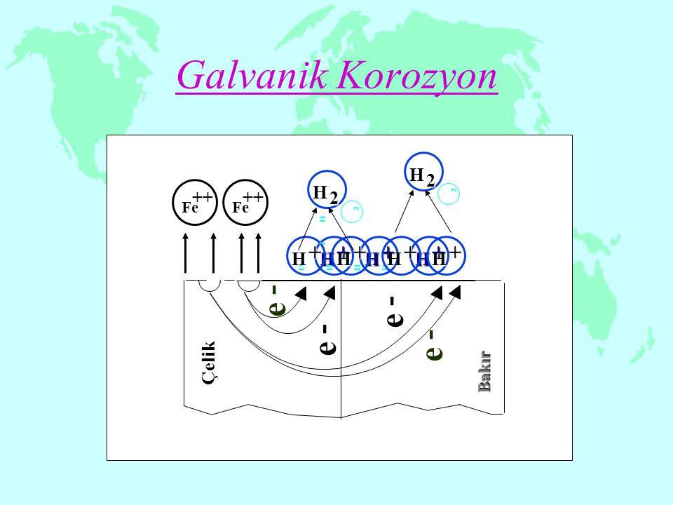 Galvanik Korozyon H HH Çelik Bakır e - H+H+H+ e - e - e - H HH H+H+H+H+ 2 H 2 Fe ++ 2 H 2 H 2 Fe ++