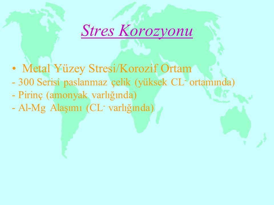 Stres Korozyonu Metal Yüzey Stresi/Korozif Ortam - 300 Serisi paslanmaz çelik (yüksek CL - ortamında) - Pirinç (amonyak varlığında) - Al-Mg Alaşımı (C