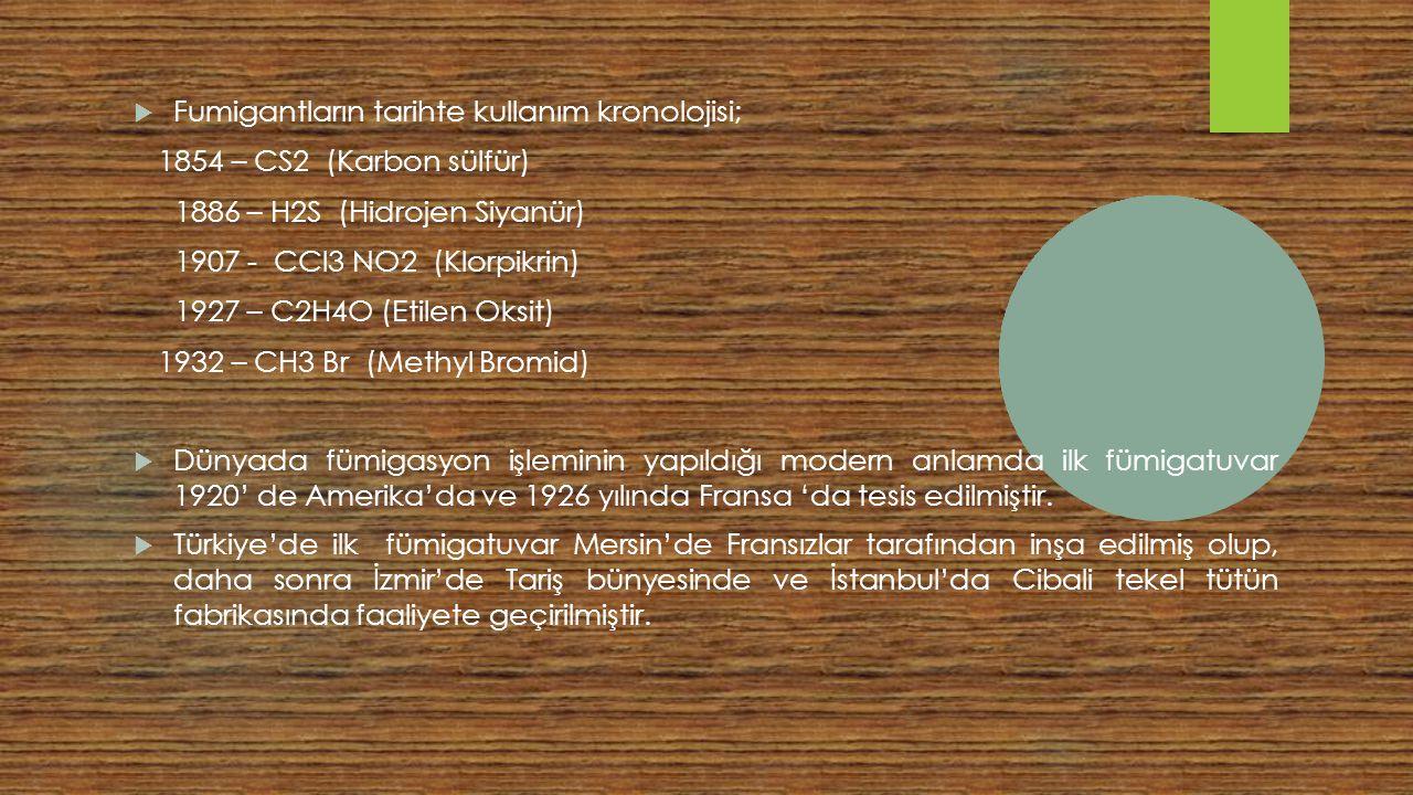  Fumigantların tarihte kullanım kronolojisi; 1854 – CS2 (Karbon sülfür) 1886 – H2S (Hidrojen Siyanür) 1907 - CCl3 NO2 (Klorpikrin) 1927 – C2H4O (Etil