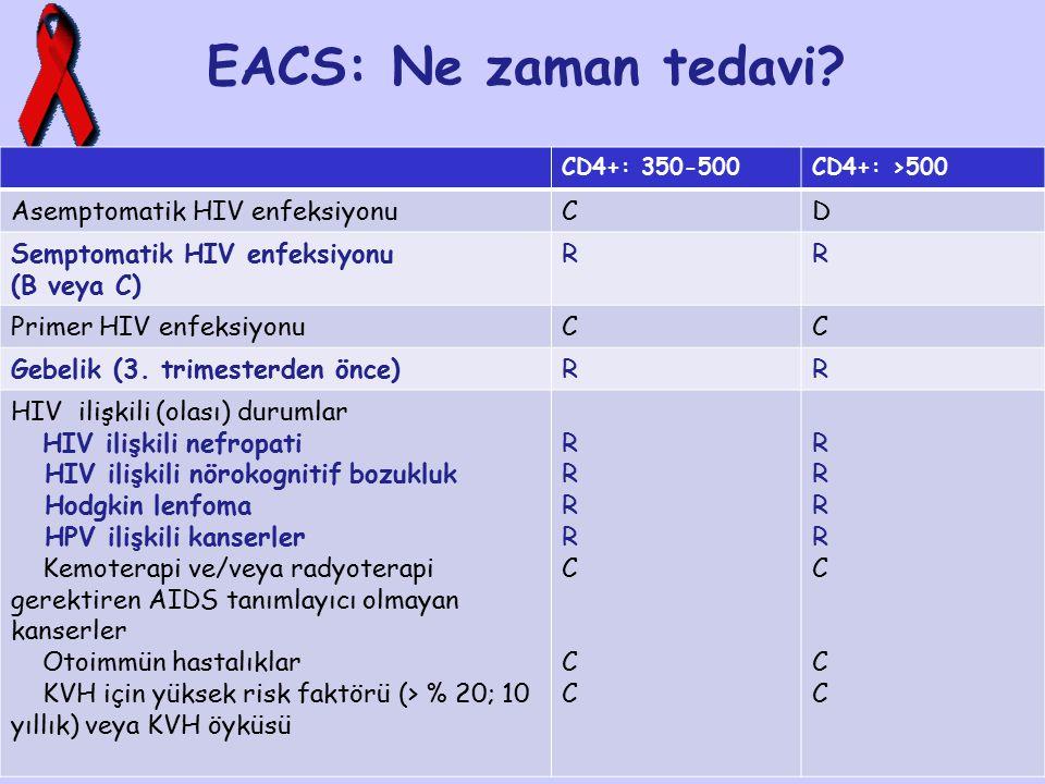 EACS: Ne zaman tedavi? CD4+: 350-500CD4+: >500 Asemptomatik HIV enfeksiyonuCD Semptomatik HIV enfeksiyonu (B veya C) RR Primer HIV enfeksiyonuCC Gebel