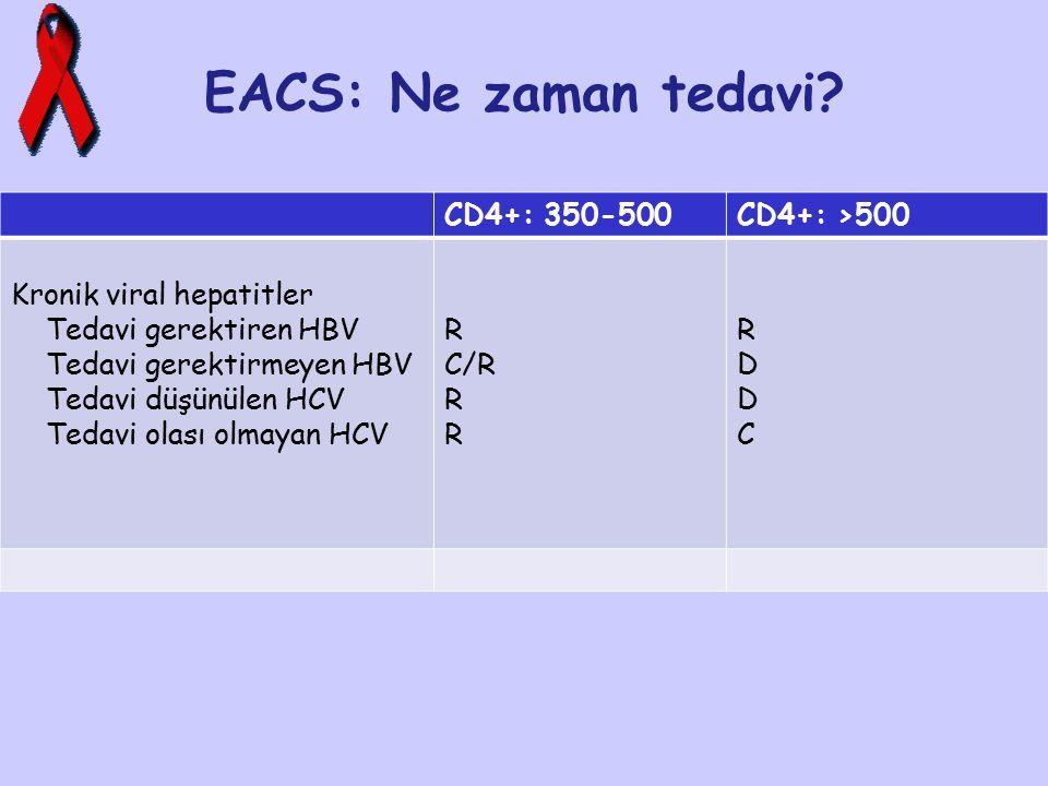 EACS: Ne zaman tedavi? CD4+: 350-500CD4+: >500 Kronik viral hepatitler Tedavi gerektiren HBV Tedavi gerektirmeyen HBV Tedavi düşünülen HCV Tedavi olas