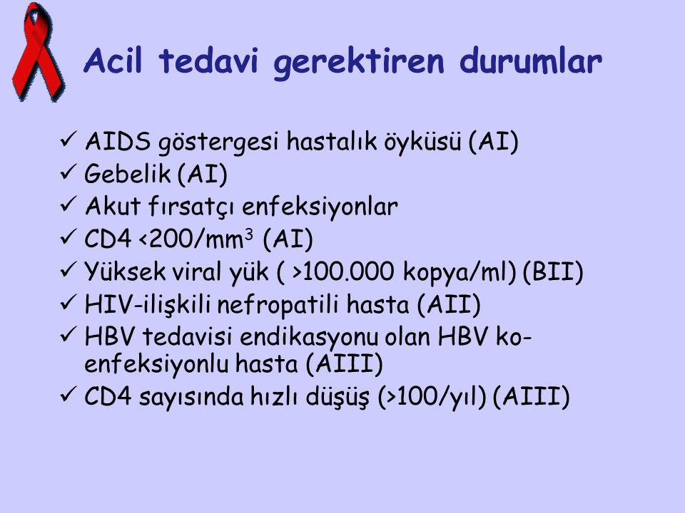 Acil tedavi gerektiren durumlar AIDS göstergesi hastalık öyküsü (AI) Gebelik (AI) Akut fırsatçı enfeksiyonlar CD4 <200/mm 3 (AI) Yüksek viral yük ( >1
