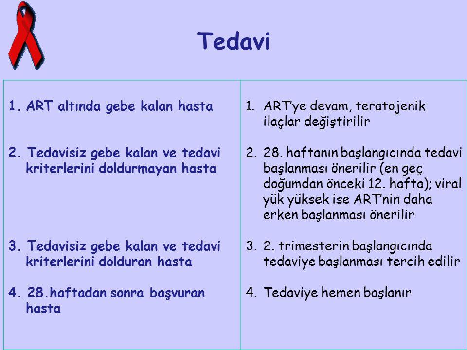 Tedavi 1.ART altında gebe kalan hasta 2. Tedavisiz gebe kalan ve tedavi kriterlerini doldurmayan hasta 3. Tedavisiz gebe kalan ve tedavi kriterlerini