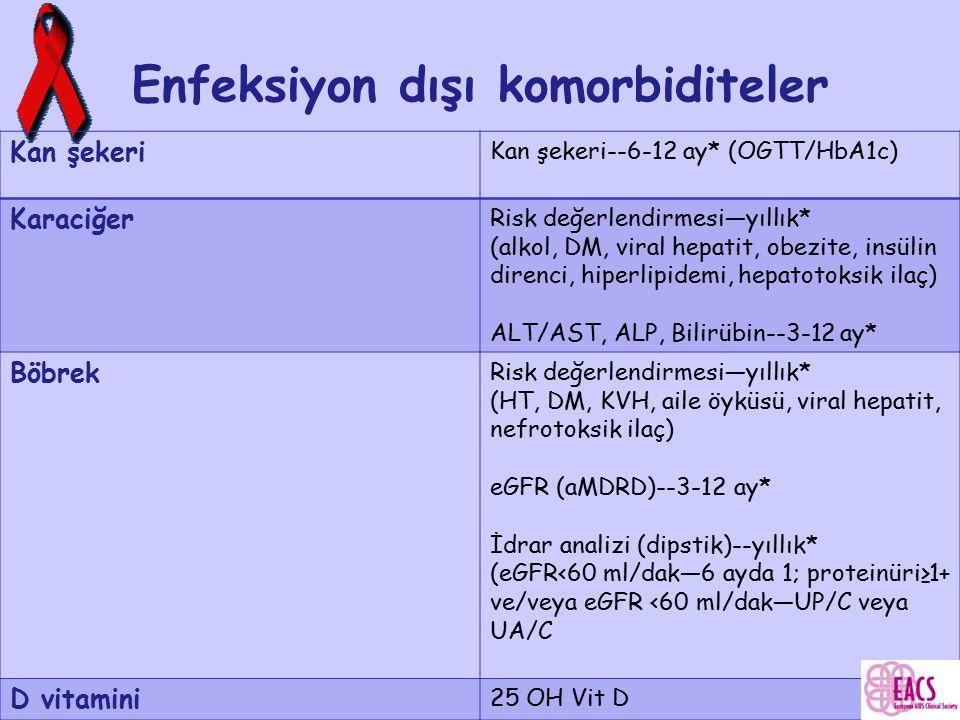Enfeksiyon dışı komorbiditeler Kan şekeri Kan şekeri--6-12 ay* (OGTT/HbA1c) Karaciğer Risk değerlendirmesi—yıllık* (alkol, DM, viral hepatit, obezite,