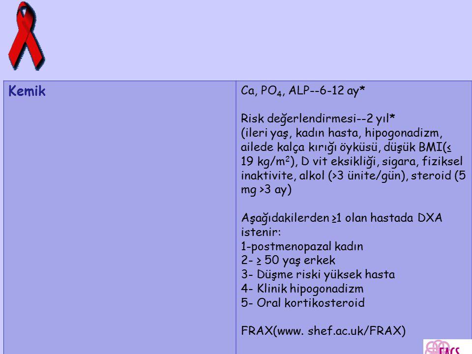 Kemik Ca, PO 4, ALP--6-12 ay* Risk değerlendirmesi--2 yıl* (ileri yaş, kadın hasta, hipogonadizm, ailede kalça kırığı öyküsü, düşük BMI(≤ 19 kg/m 2 ),
