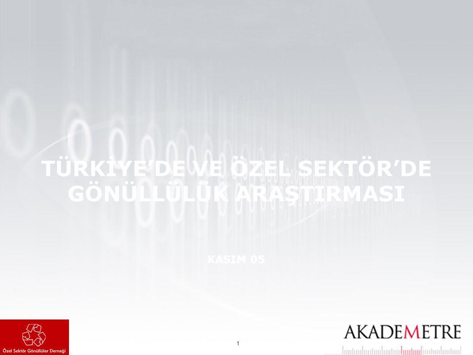 1 TÜRKİYE'DE VE ÖZEL SEKTÖR'DE GÖNÜLLÜLÜK ARAŞTIRMASI KASIM 05