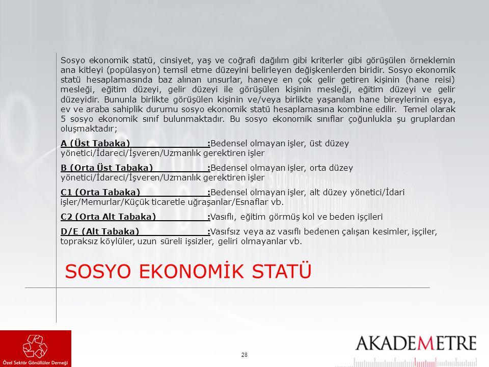 28 SOSYO EKONOMİK STATÜ Sosyo ekonomik statü, cinsiyet, yaş ve coğrafi dağılım gibi kriterler gibi görüşülen örneklemin ana kitleyi (popülasyon) temsil etme düzeyini belirleyen değişkenlerden biridir.
