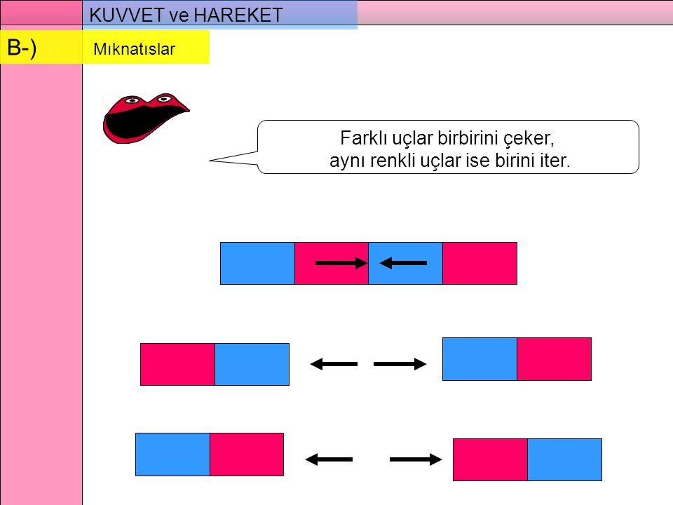 KUVVET ve HAREKET Farklı uçlar birbirini çeker, aynı renkli uçlar ise birini iter. B-) Mıknatıslar