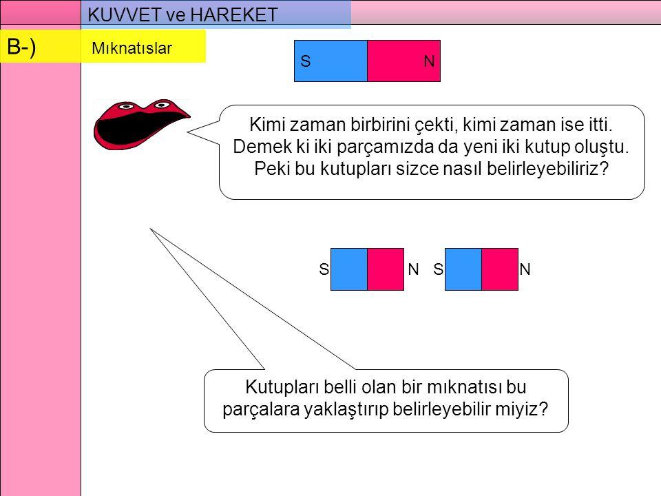 KUVVET ve HAREKET S N Kimi zaman birbirini çekti, kimi zaman ise itti.
