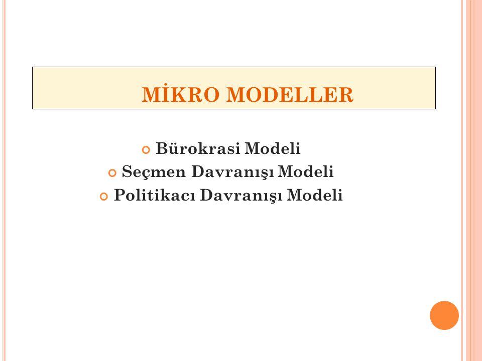 MİKRO MODELLER Bürokrasi Modeli Seçmen Davranışı Modeli Politikacı Davranışı Modeli