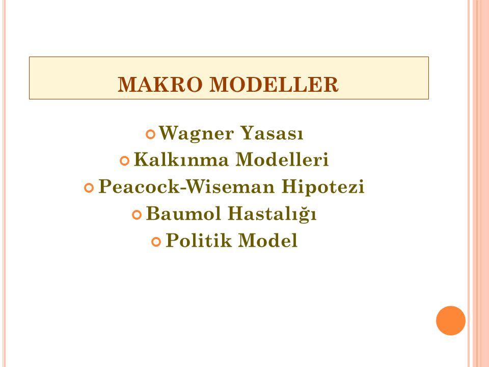WAGNER YASASI MODEL 1 Wagner, gelişmiş ülkelerde kişi başına düşen gelir ve GSMH arttıkça ve sosyal ilerlemeler ve sosyal olaylar sonucunda bu ülkelerin kamu sektörünün (kamu harcamalarının) büyüklüğünün artış göstermesinin kaçınılmaz olduğunu ileri sürmüştür.
