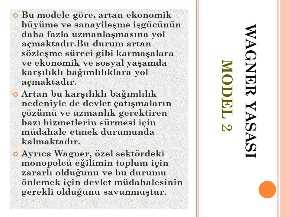 BÜROKRASİ MODELİ W.A.