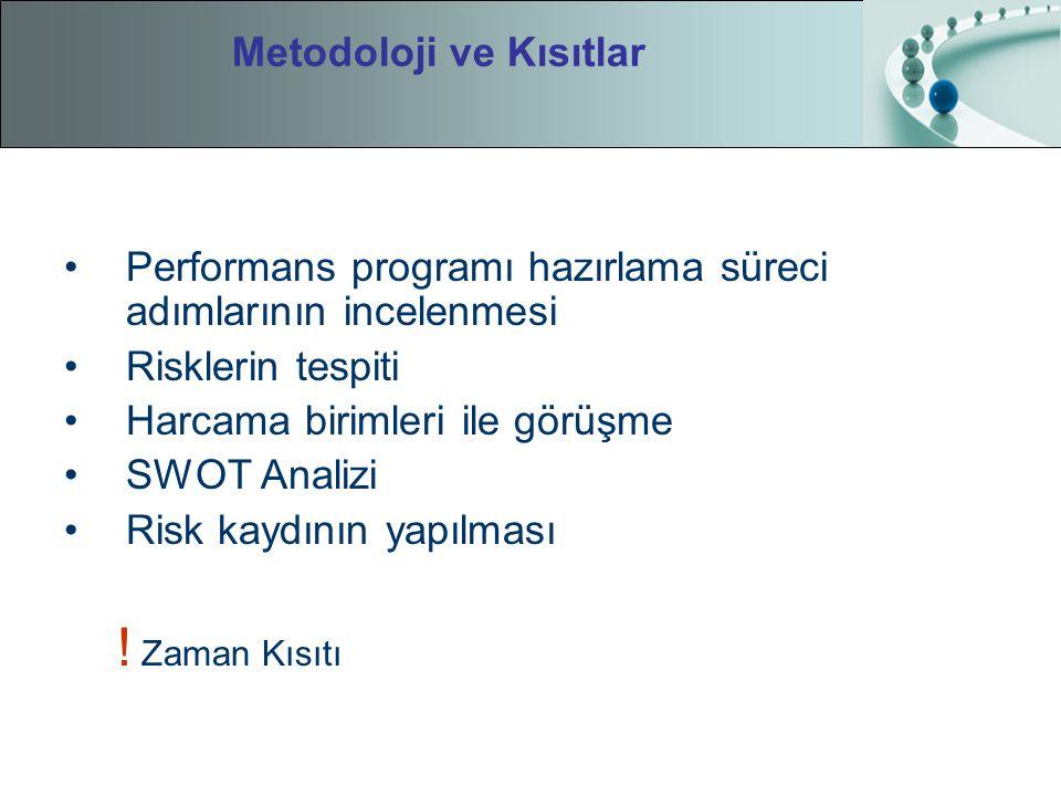 Performans programı hazırlama süreci adımlarının incelenmesi Risklerin tespiti Harcama birimleri ile görüşme SWOT Analizi Risk kaydının yapılması ! Za