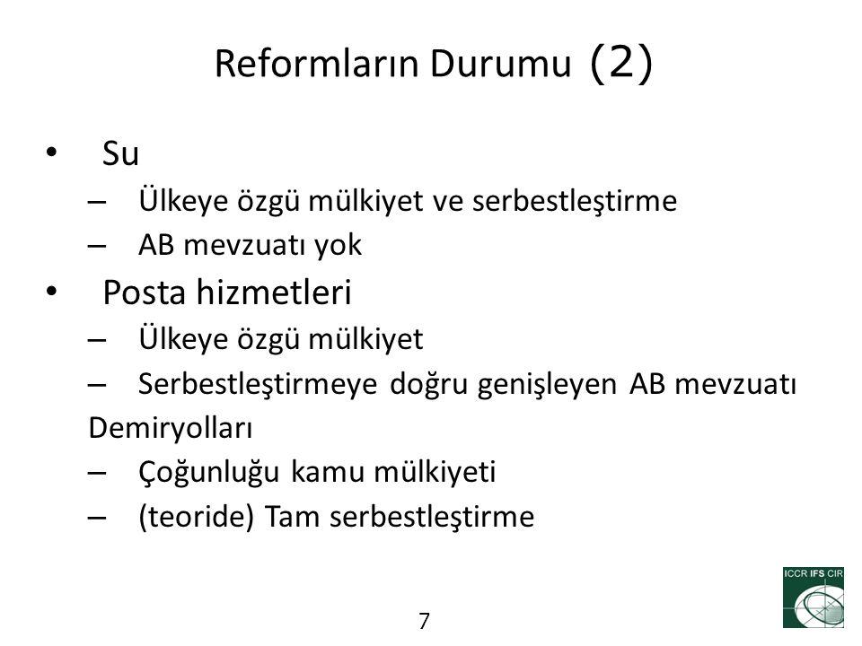 Reformların Durumu (2) Su – Ülkeye özgü mülkiyet ve serbestleştirme – AB mevzuatı yok Posta hizmetleri – Ülkeye özgü mülkiyet – Serbestleştirmeye doğr