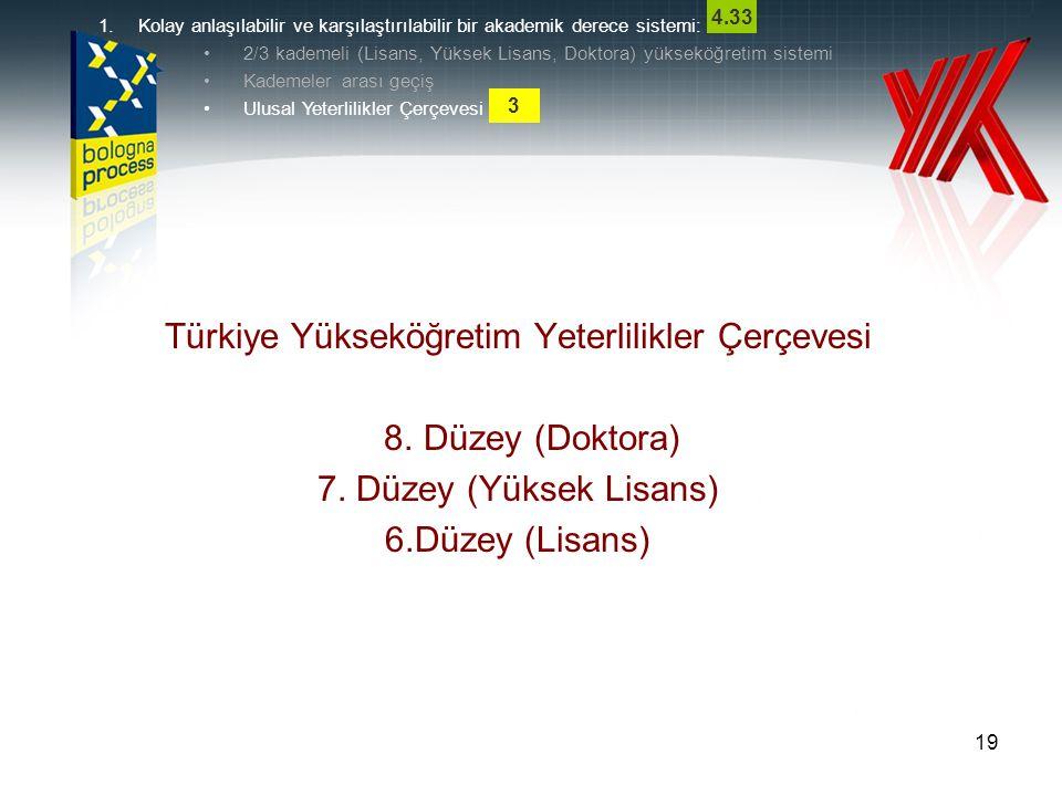 19 Türkiye Yükseköğretim Yeterlilikler Çerçevesi 8. Düzey (Doktora) 7. Düzey (Yüksek Lisans) 6.Düzey (Lisans) 1.Kolay anlaşılabilir ve karşılaştırılab