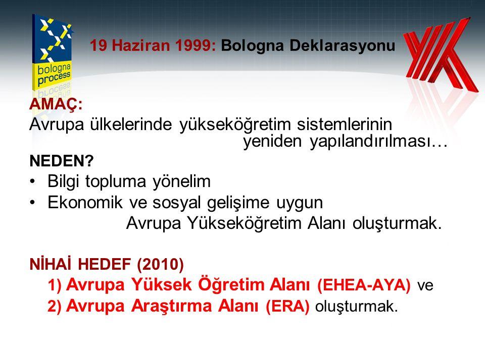 19 Haziran 1999: Bologna Deklarasyonu AMAÇ: Avrupa ülkelerinde yükseköğretim sistemlerinin yeniden yapılandırılması… NEDEN? Bilgi topluma yönelim Ekon