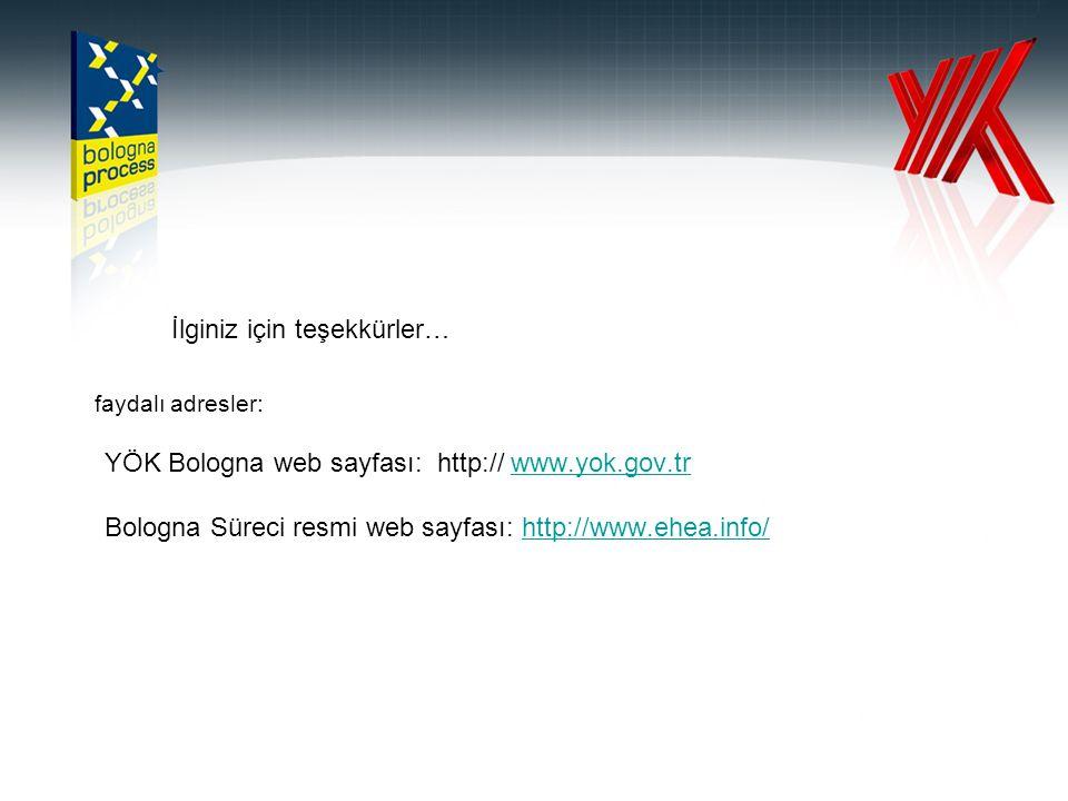 İlginiz için teşekkürler… faydalı adresler: YÖK Bologna web sayfası: http:// www.yok.gov.trwww.yok.gov.tr Bologna Süreci resmi web sayfası: http://www