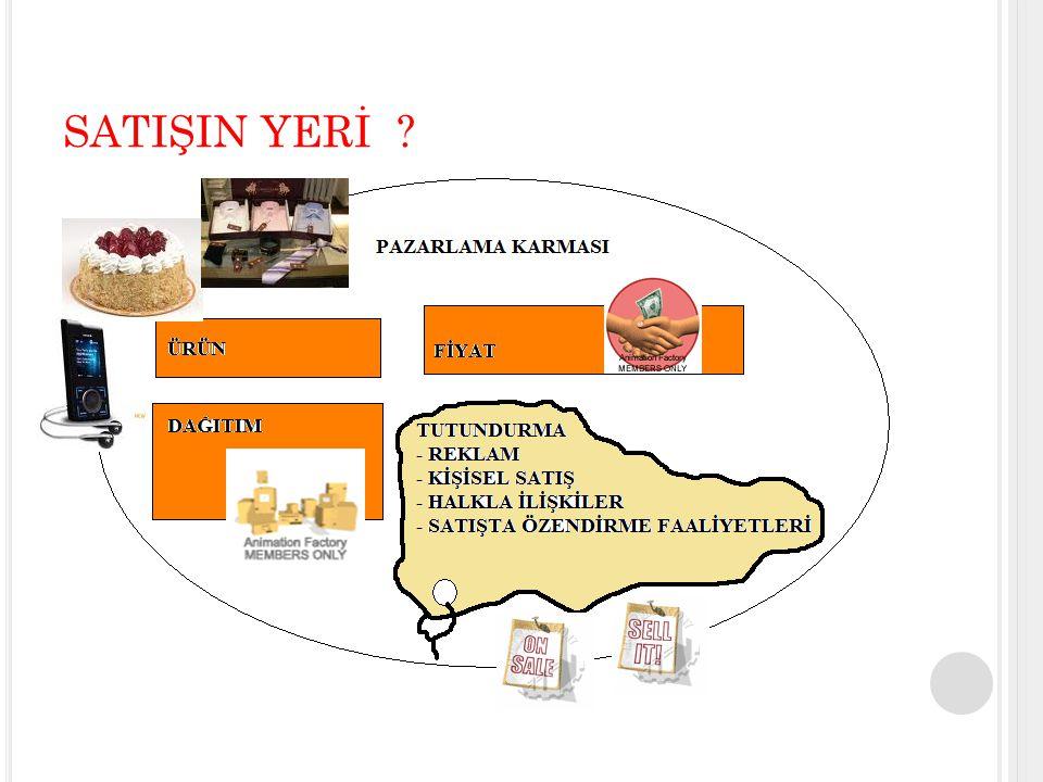 S EKTÖR BILGISI Bir satışçı aynı zamanda müşterisinin danışmanıdır.