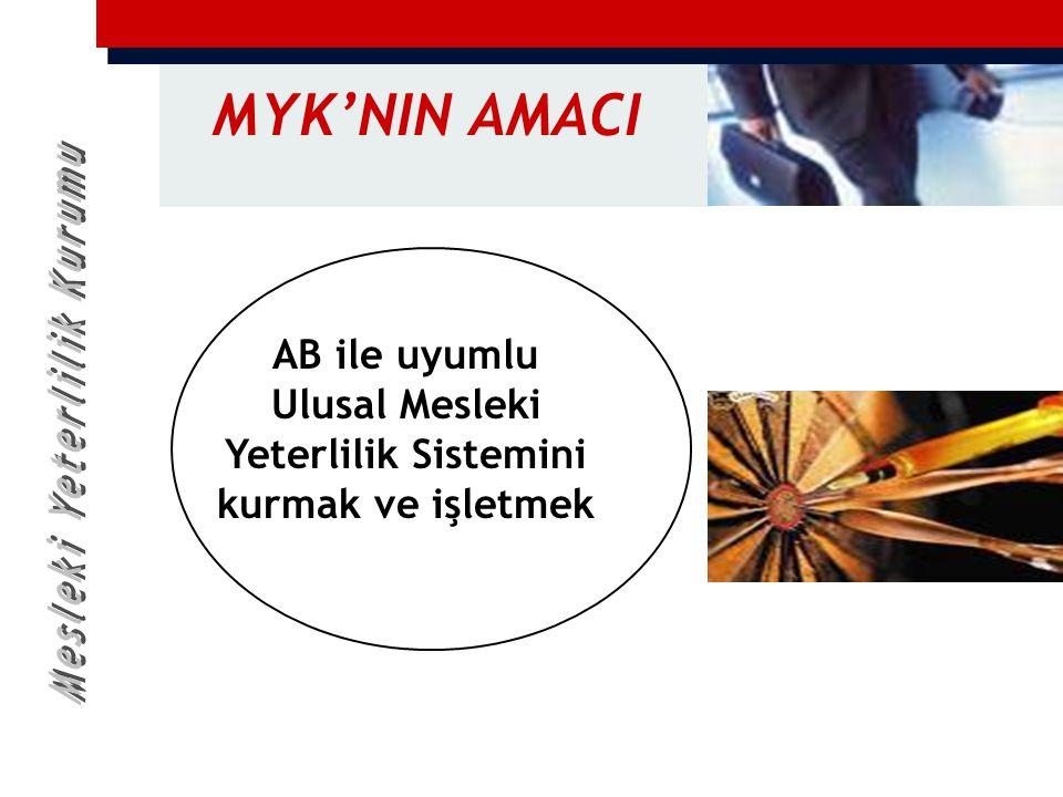 MYK'NIN AMACI AB ile uyumlu Ulusal Mesleki Yeterlilik Sistemini kurmak ve işletmek