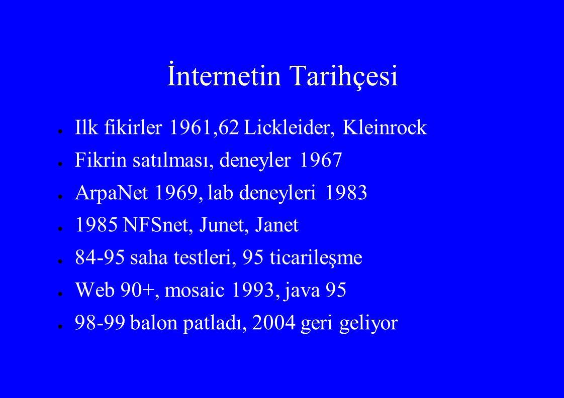 İnternetin Tarihçesi ● Ilk fikirler 1961,62 Lickleider, Kleinrock ● Fikrin satılması, deneyler 1967 ● ArpaNet 1969, lab deneyleri 1983 ● 1985 NFSnet,