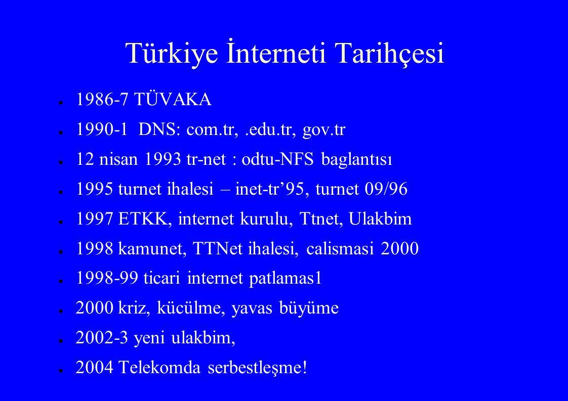 Türkiye İnterneti Tarihçesi ● 1986-7 TÜVAKA ● 1990-1 DNS: com.tr,.edu.tr, gov.tr ● 12 nisan 1993 tr-net : odtu-NFS baglantısı ● 1995 turnet ihalesi –