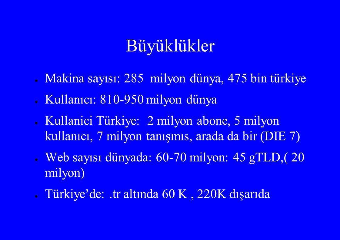 Büyüklükler ● Makina sayısı: 285 milyon dünya, 475 bin türkiye ● Kullanıcı: 810-950 milyon dünya ● Kullanici Türkiye: 2 milyon abone, 5 milyon kullanı