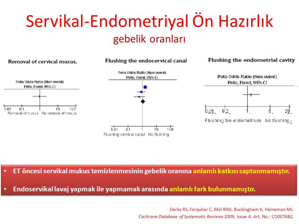 Servikal-Endometriyal Ön Hazırlık gebelik oranları Derks RS, Farquhar C, Mol BWJ, Buckingham K, Heineman MJ. Cochrane Database of Systematic Reviews 2