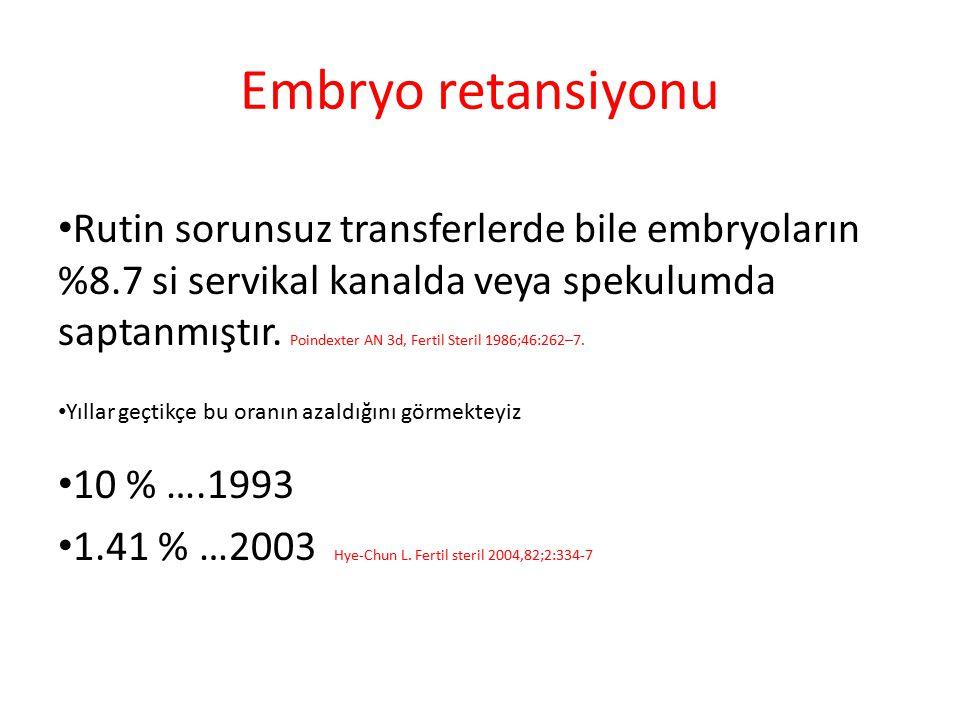 Embryo retansiyonu Rutin sorunsuz transferlerde bile embryoların %8.7 si servikal kanalda veya spekulumda saptanmıştır. Poindexter AN 3d, Fertil Steri