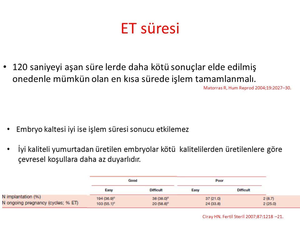 ET süresi Ciray HN. Fertil Steril 2007;87:1218 –21. 120 saniyeyi aşan süre lerde daha kötü sonuçlar elde edilmiş onedenle mümkün olan en kısa sürede i