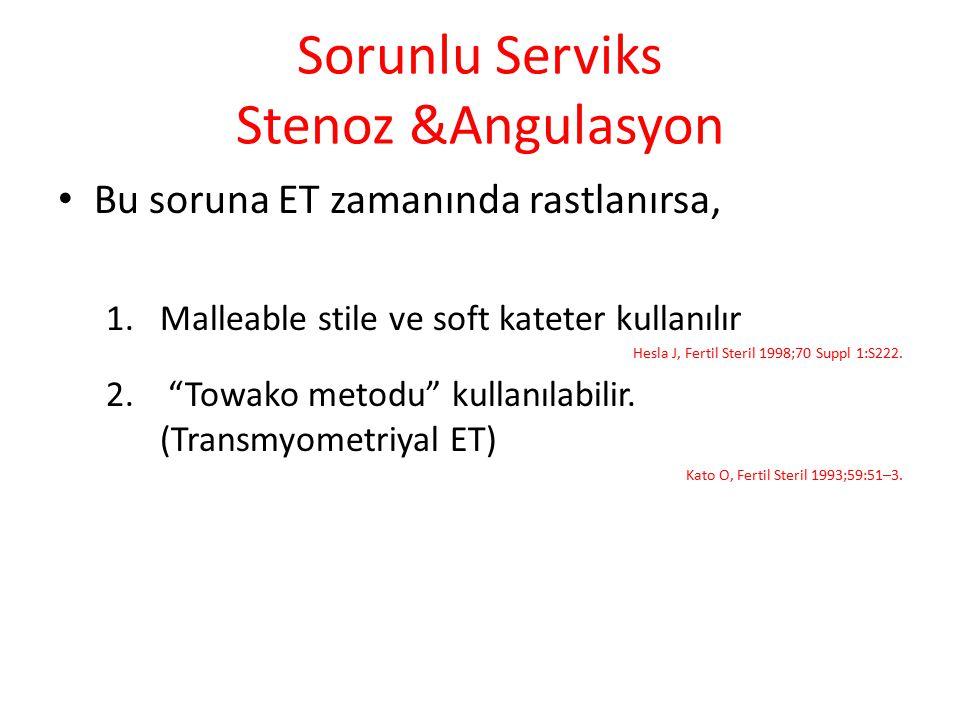 Sorunlu Serviks Stenoz &Angulasyon Bu soruna ET zamanında rastlanırsa, 1.Malleable stile ve soft kateter kullanılır Hesla J, Fertil Steril 1998;70 Sup