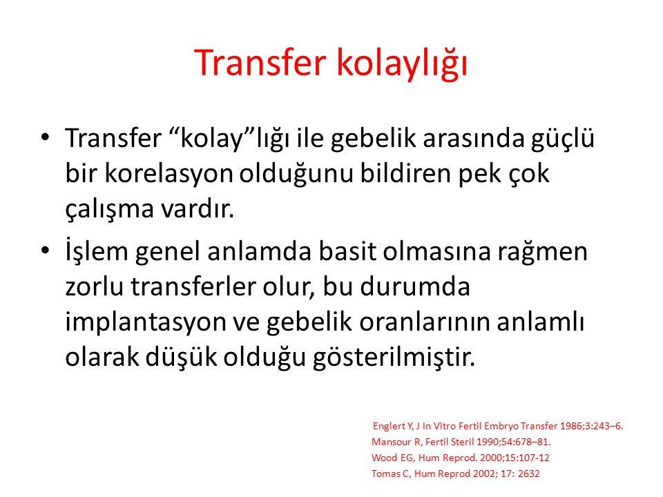 """Transfer kolaylığı Transfer """"kolay""""lığı ile gebelik arasında güçlü bir korelasyon olduğunu bildiren pek çok çalışma vardır. İşlem genel anlamda basit"""