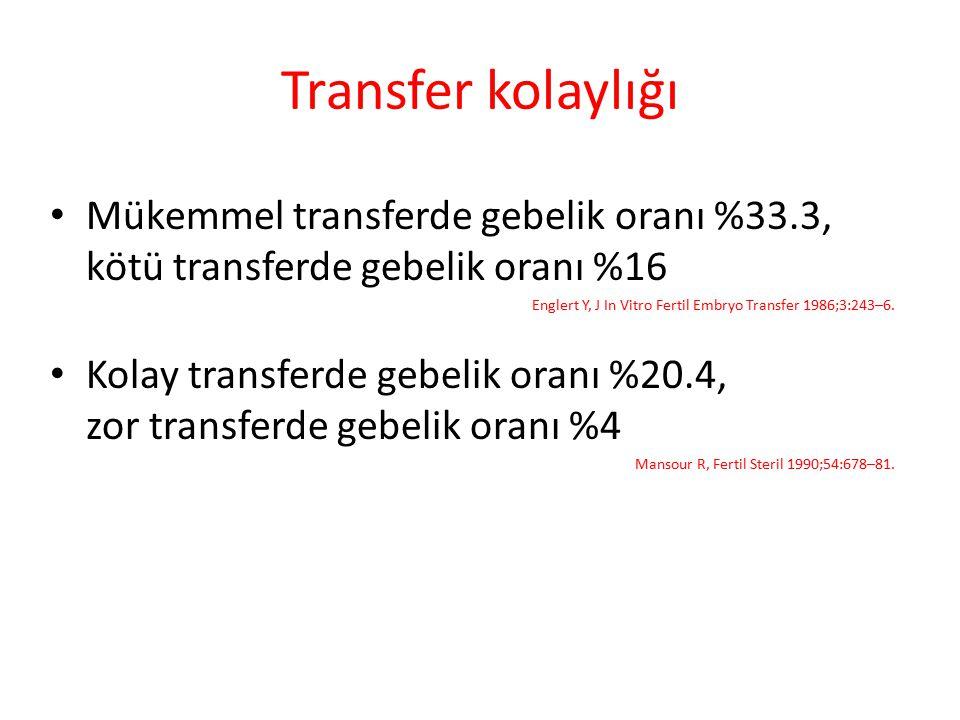 Transfer kolaylığı Mükemmel transferde gebelik oranı %33.3, kötü transferde gebelik oranı %16 Englert Y, J In Vitro Fertil Embryo Transfer 1986;3:243–