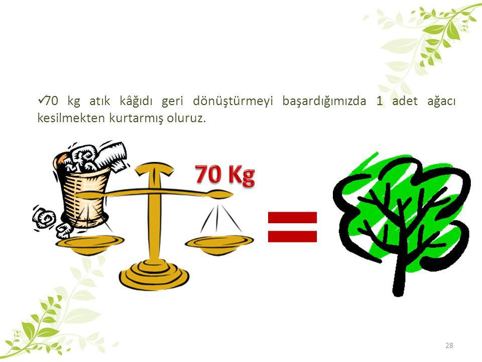 28 70 kg atık kâğıdı geri dönüştürmeyi başardığımızda 1 adet ağacı kesilmekten kurtarmış oluruz.