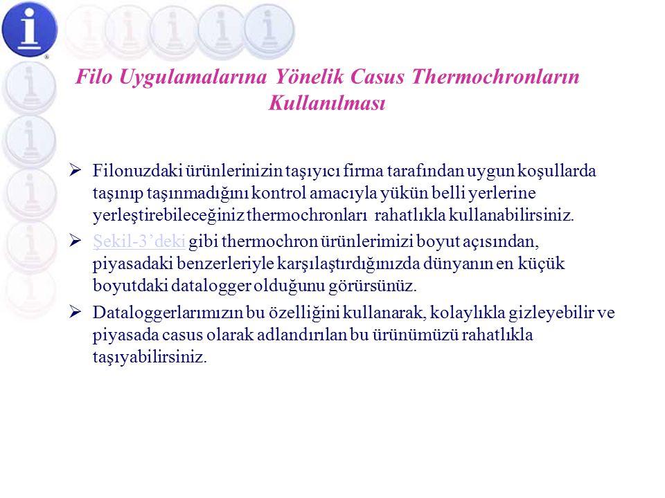 Filo Tarafı Şekil – 2.