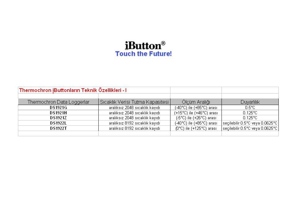 Thermochron iButton  Ürünlerin tazeliği için en önemli faktörlerden olan zaman ve sıcaklık değerlerini ölçer ve kaydeder.  Isı sensörü, hafıza, habe