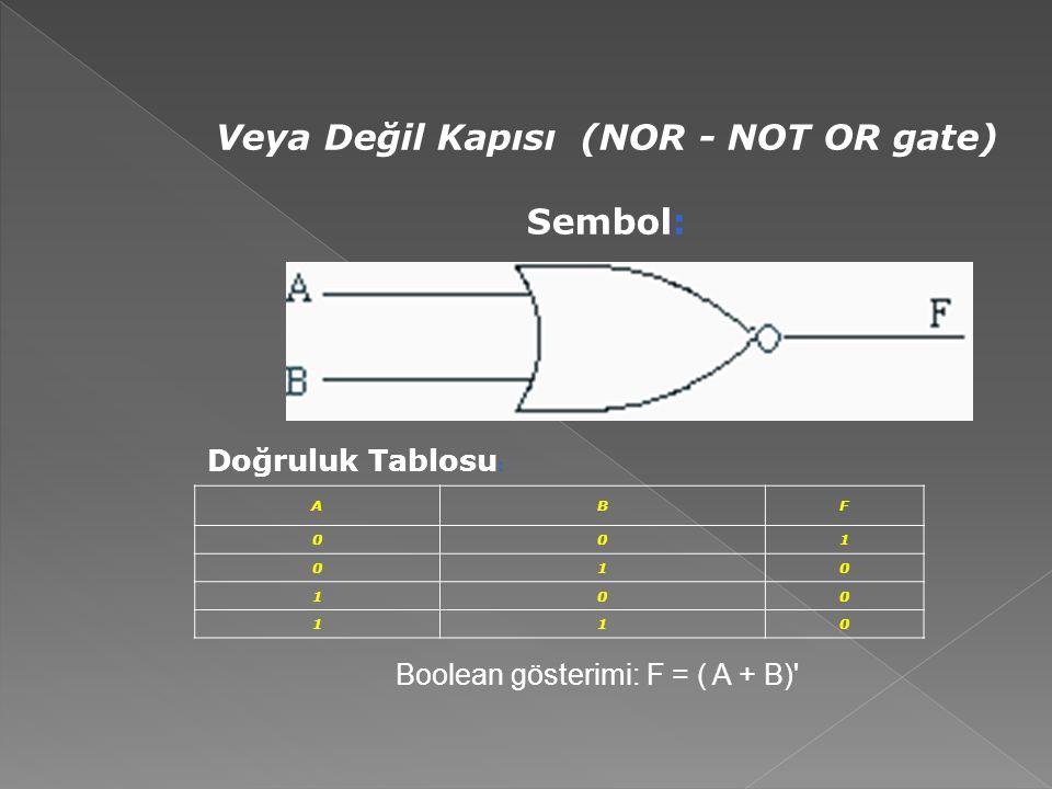 Veya Değil Kapısı (NOR - NOT OR gate) Sembol: Doğruluk Tablosu : ABF 001 010 100 110 Boolean gösterimi: F = ( A + B)'