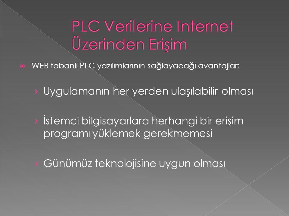  WEB tabanlı PLC yazılımlarının sağlayacağı avantajlar: › Uygulamanın her yerden ulaşılabilir olması › İstemci bilgisayarlara herhangi bir erişim pro