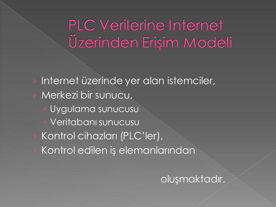 › Internet üzerinde yer alan istemciler, › Merkezi bir sunucu,  Uygulama sunucusu  Veritabanı sunucusu › Kontrol cihazları (PLC'ler), › Kontrol edil